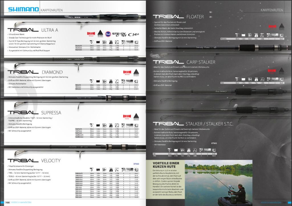 shimano2 1024x722 -  - Shimano, Programm, Produkte, online, Katalog, 2016