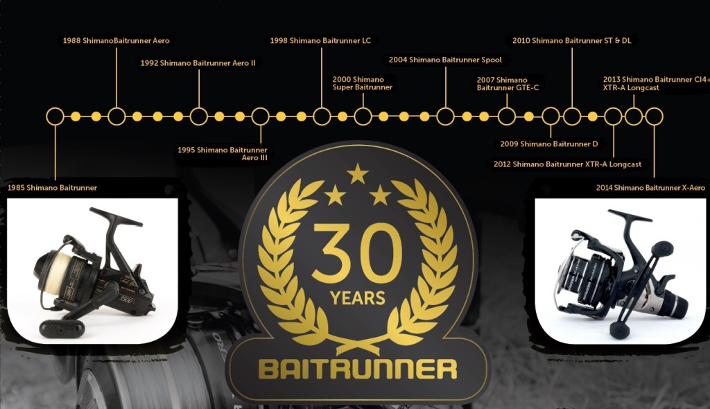 30 years 1024x590 - 30 Jahre Shimano Baitrunner!